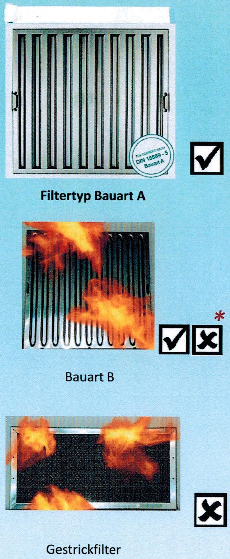Flammschutzfilter Auswahl